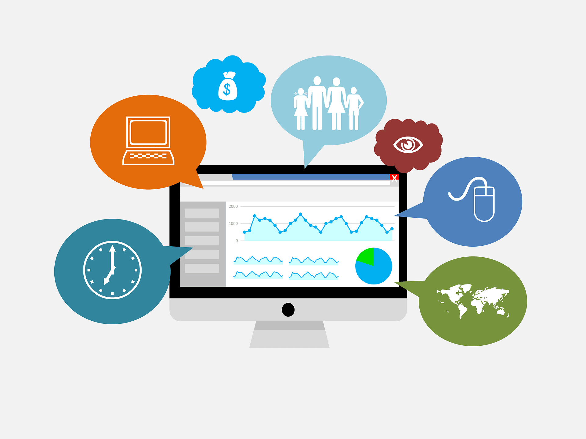 Content visiting monitoring