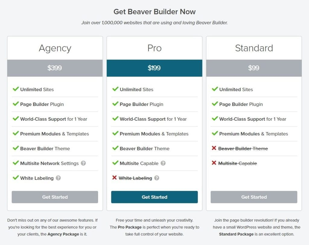 Beaver Builder Pricing, Page Builder, WordPress, wpaos