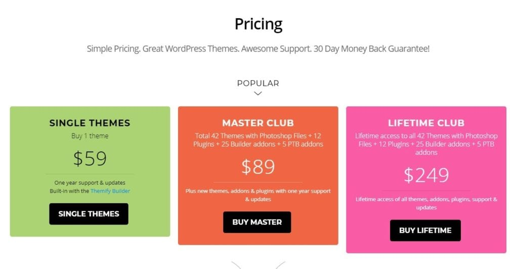 themify pricing, page builder, wordpress, wpaos