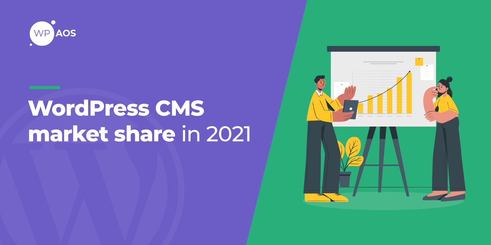 WordPress CMS, Market Share 2021