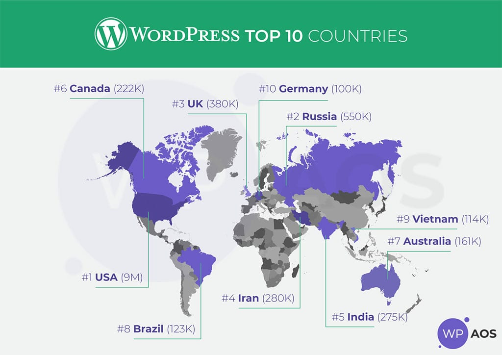 wp-world-map-usage