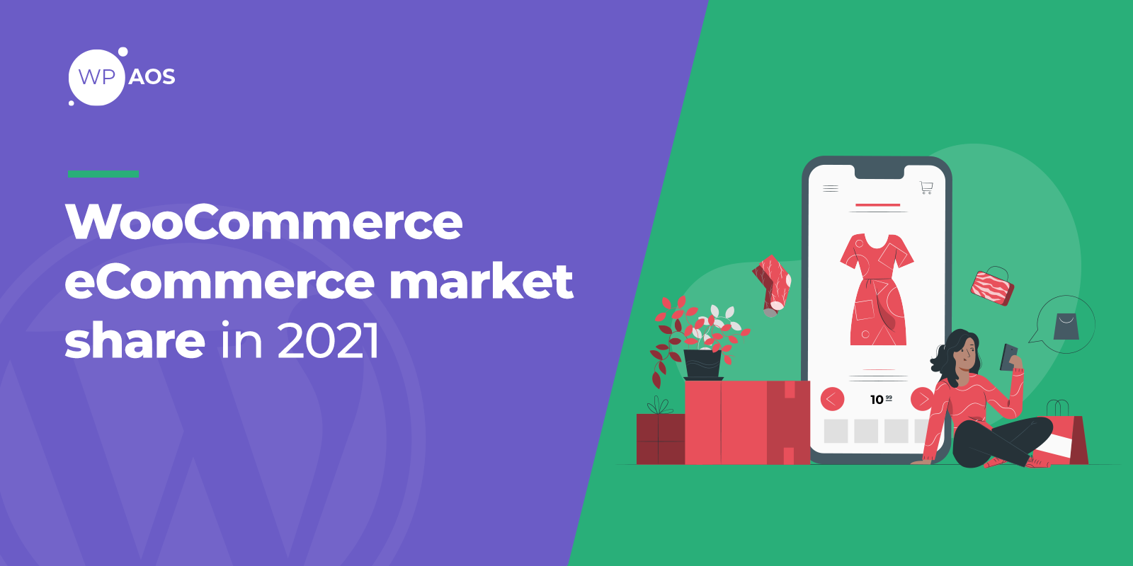 woocommerce, ecommerce market share 2021