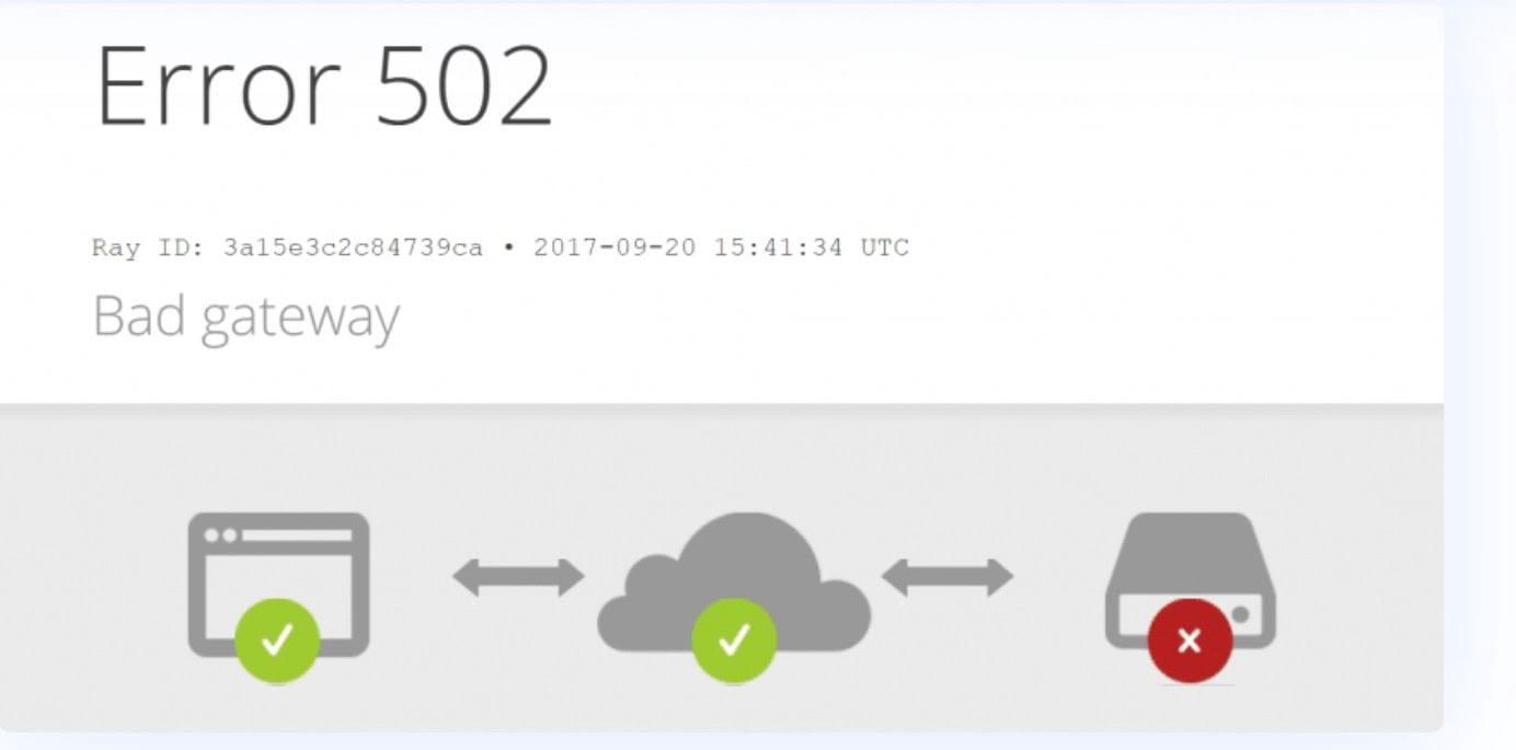 How to Fix 502 Error in WordPress